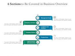6 Sections To Be Covered In Business Overview