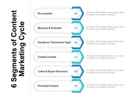 6 Segments Of Content Marketing Cycle