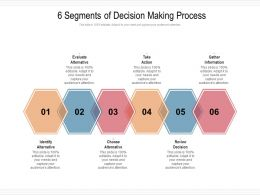 6 Segments Of Decision Making Process
