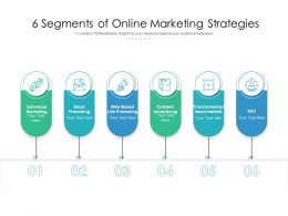 6 Segments Of Online Marketing Strategies