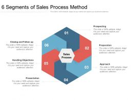 6 Segments Of Sales Process Method