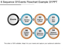 6 Sequence Of Events Flowchart Example Of Ppt