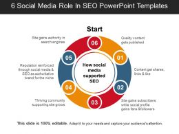 6 Social Media Role In Seo Powerpoint Templates