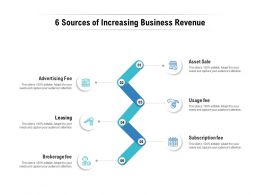 6 Sources Of Increasing Business Revenue