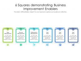 6 Squares Demonstrating Business Improvement Enablers