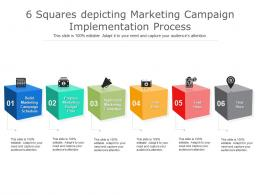 6 Squares Depicting Marketing Campaign Implementation Process