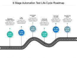 6 Stage Automation Test Life Cycle Roadmap