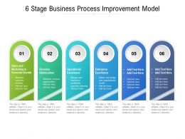 6 Stage Business Process Improvement Model