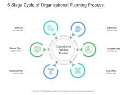 6 Stage Cycle Of Organizational Planning Process