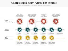 6 Stage Digital Client Acquisition Process