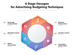 6 Stage Hexagon For Advertising Budgeting Techniques