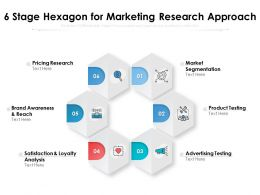 6 Stage Hexagon For Marketing Research Approach