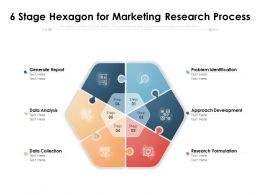 6 Stage Hexagon For Marketing Research Process
