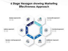 6 Stage Hexagon Showing Marketing Effectiveness Approach