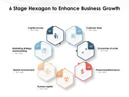 6 Stage Hexagon To Enhance Business Growth