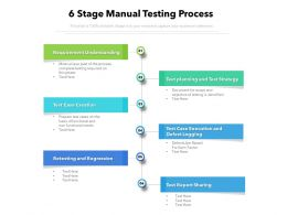 6 Stage Manual Testing Process