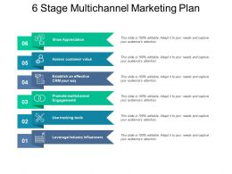 6 Stage Multichannel Marketing Plan