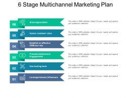 6 Stage Multichannel Marketing Plan