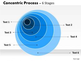6 Staged Concentric Diagram