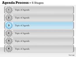 6 Staged Dependent Agenda Display Diagram 0114