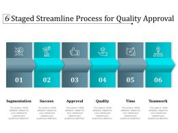 6 Staged Streamline Process For Quality Approval