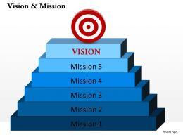 6 Staged Target And Vision Diagram 0114