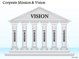 6 Staged Vision And Mission Diagram 0214