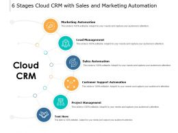 6 Stages Cloud CRM With Sales And Marketing Automation