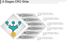 6 Stages Cro Slide