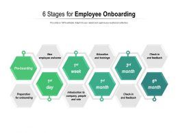 6 Stages For Employee Onboarding
