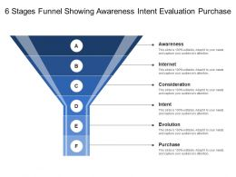 6 Stages Funnel Showing Awareness Intent Evaluation Purchase