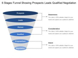 6 Stages Funnel Showing Prospects Leads Qualified Negotiation