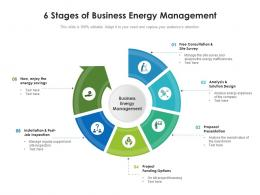 6 Stages Of Business Energy Management