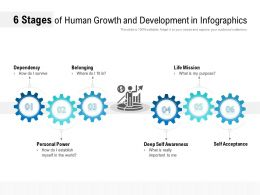 6 Stages Of Human Growth And Development In Infographics