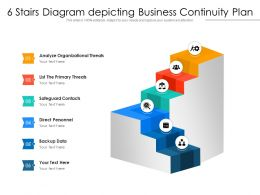 6 Stairs Diagram Depicting Business Continuity Plan