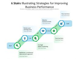 6 Stairs Illustrating Strategies For Improving Business Performance