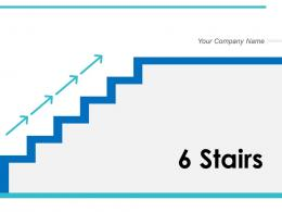 6 Stairs Marketing Strategy Research Analysis Business Goals