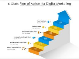 6 Stairs Plan Of Action For Digital Marketing