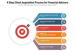 6 Step Client Acquisition Process For Financial Advisors
