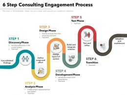 6 Step Consulting Engagement Process