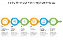 6 Step Financial Planning Linear Process