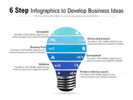 6 Step Infographics To Develop Business Ideas