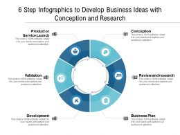 6 Step Infographics To Develop Business Ideas With Conception And Research