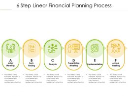 6 Step Linear Financial Planning Process