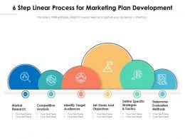 6 Step Linear Process For Marketing Plan Development