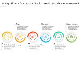 6 Step Linear Process For Social Media Matrix Measurement