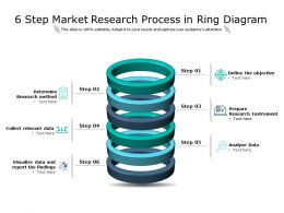6 Step Market Research Process In Ring Diagram