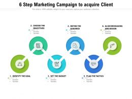 6 Step Marketing Campaign To Acquire Client