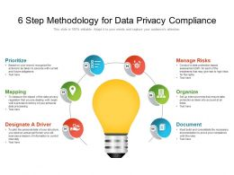 6 Step Methodology For Data Privacy Compliance