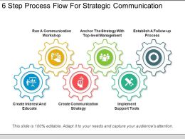 6 Step Process Flow For Strategic Communication Powerpoint Slide Rules